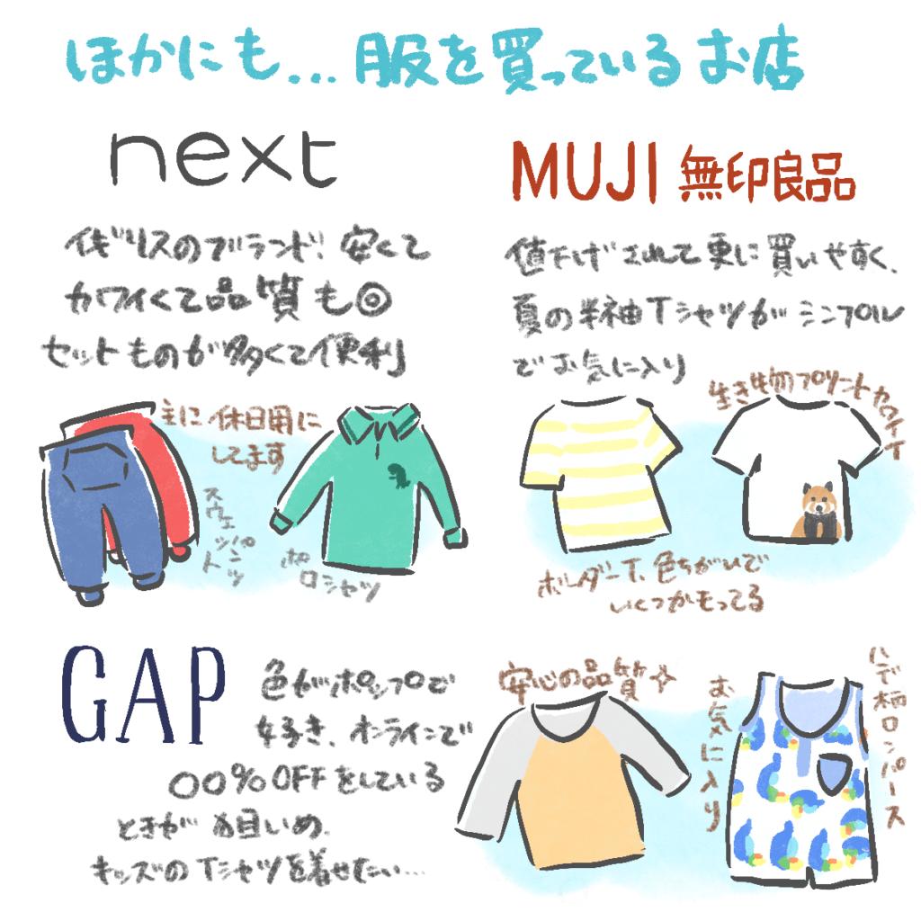 next, GAP, 無印良品の説明イラスト